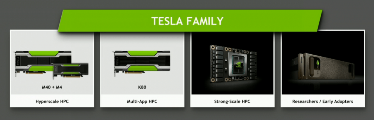 NVIDIA Keynote focused on developing VR programs and AI GPUs 1