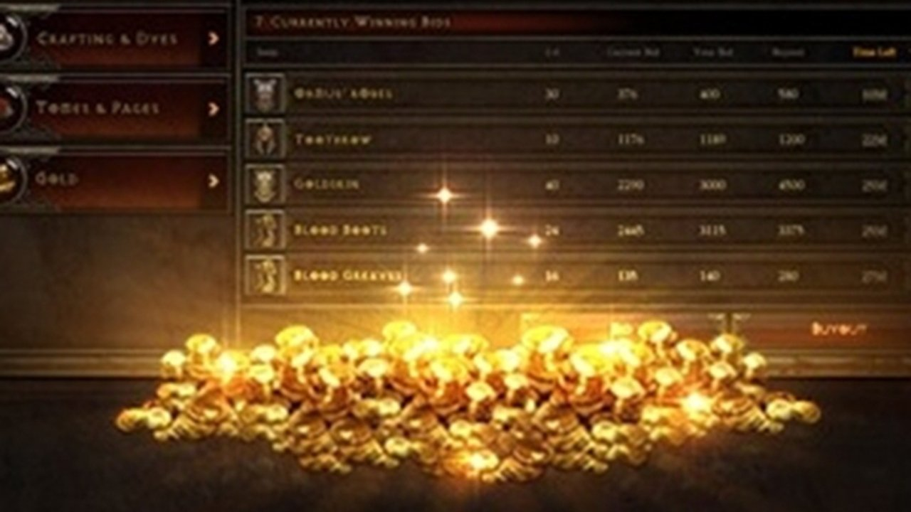 Exploring the Diablo III marketplace