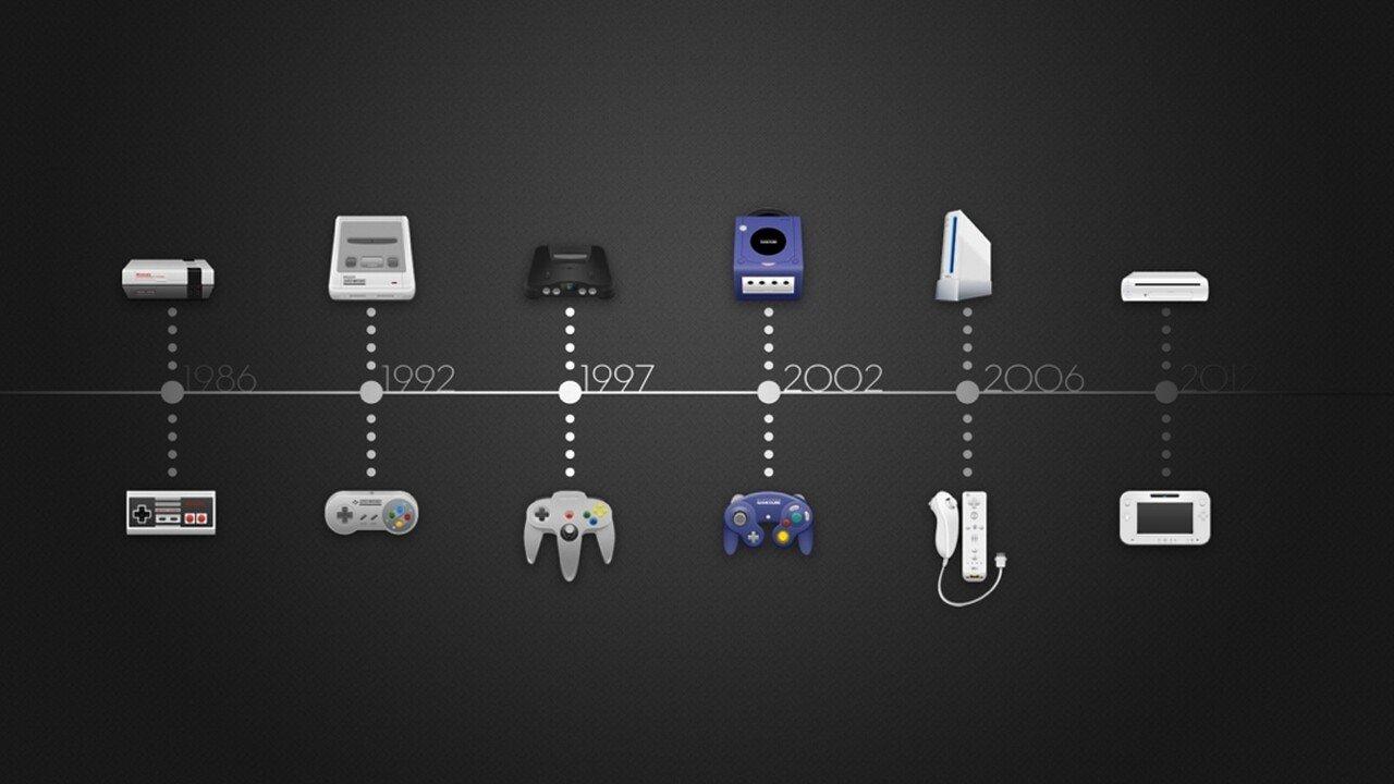 Goodbye Wii, We Hardly Knew Yii - 2012-12-05 18:00:41