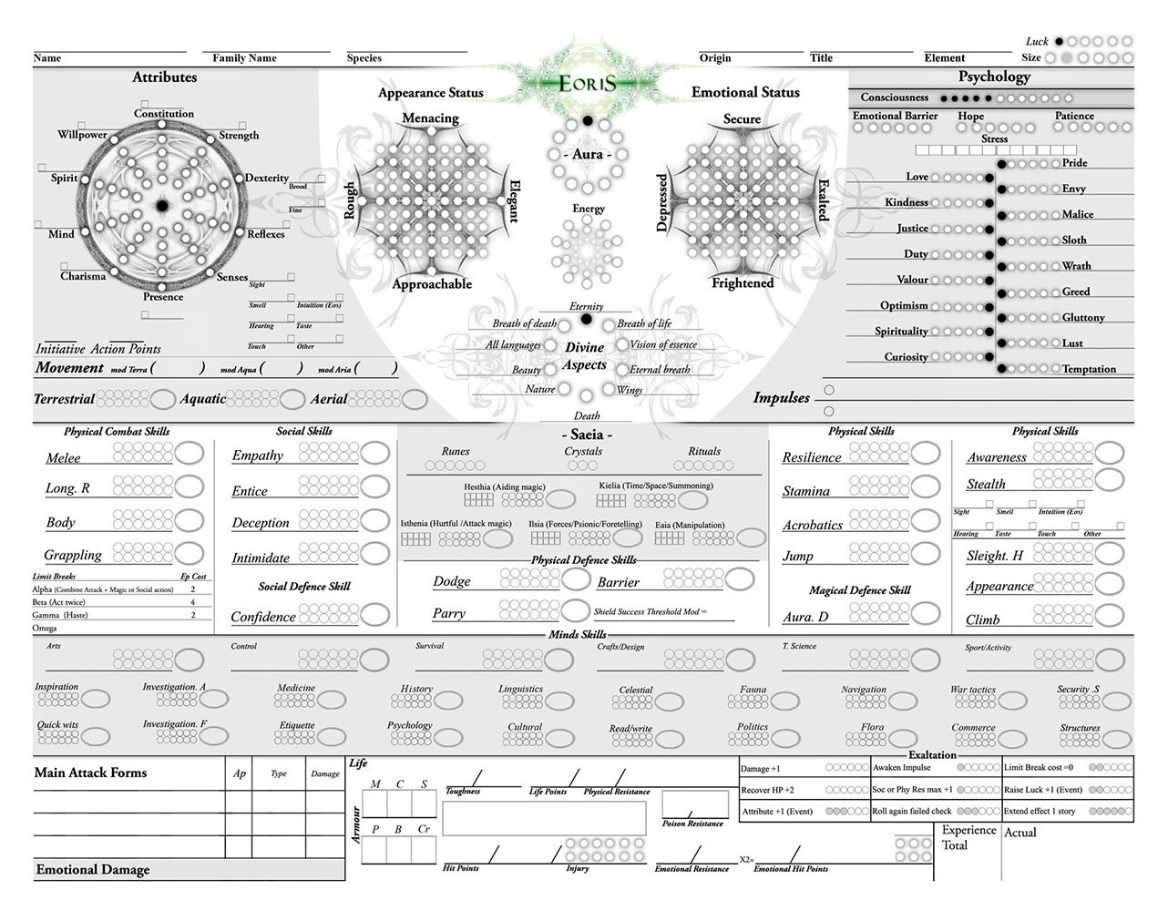 The Art Of The Rpg Character Build - 2014-10-17 14:36:52