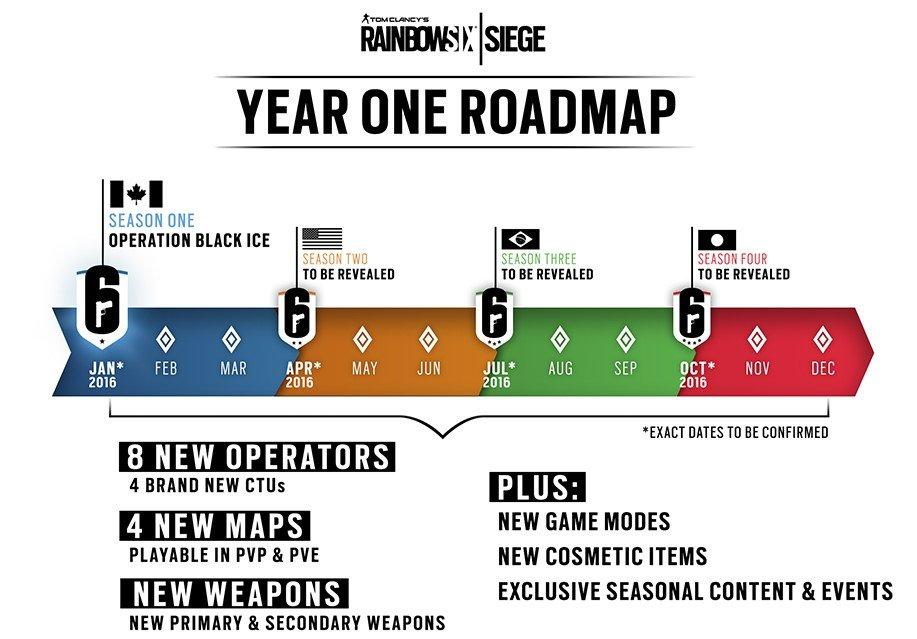 1446754428-Year-One-Roadmap