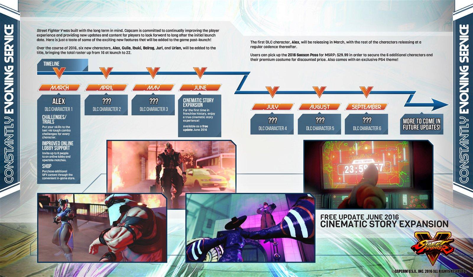 Street Fighter V News Insert 1