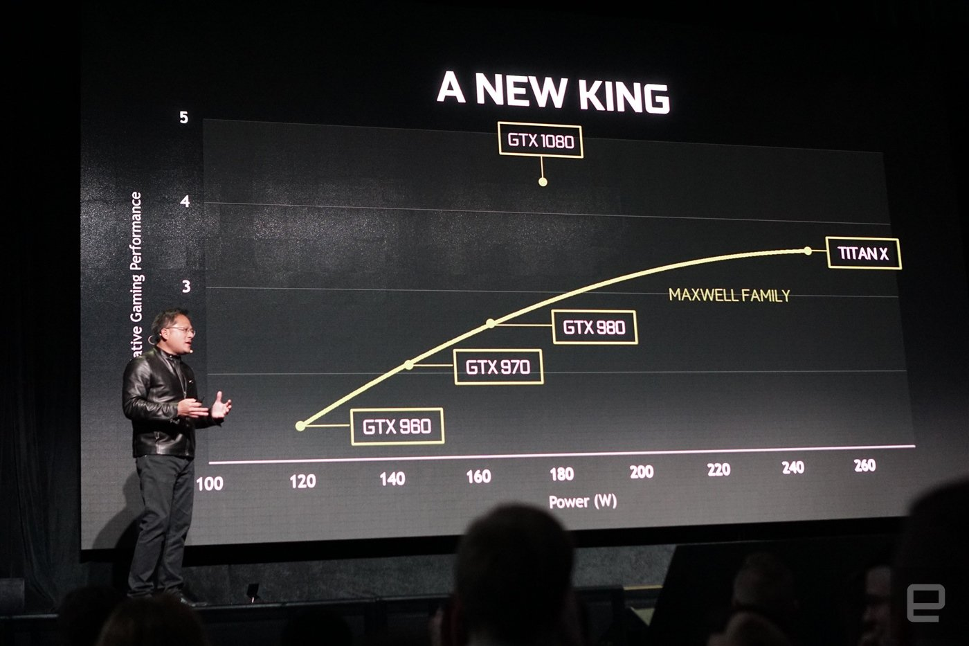 How Nvidia Will Shape The Future of Virtual Reality 1