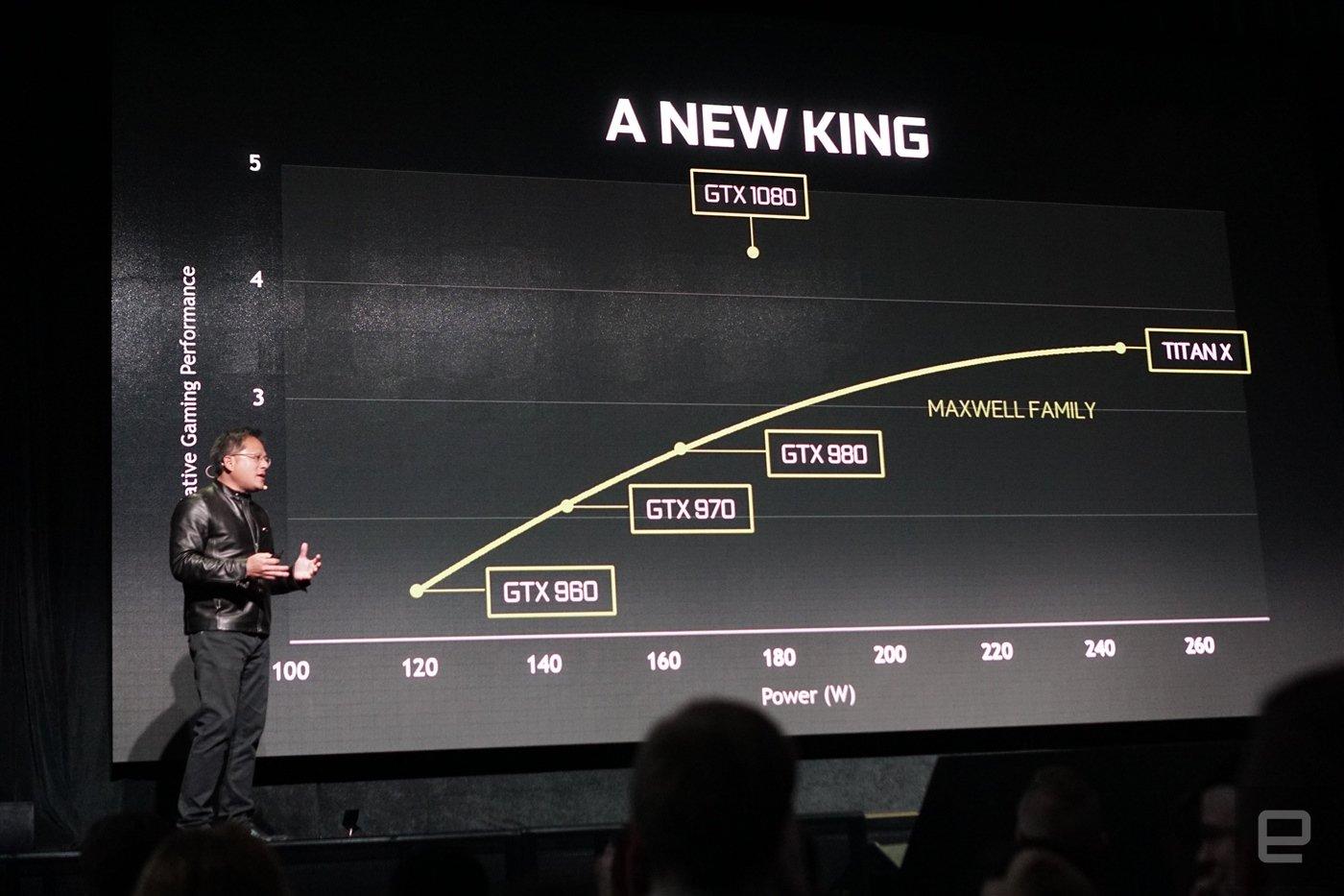 How Nvidia Will Shape The Future Of Virtual Reality 1
