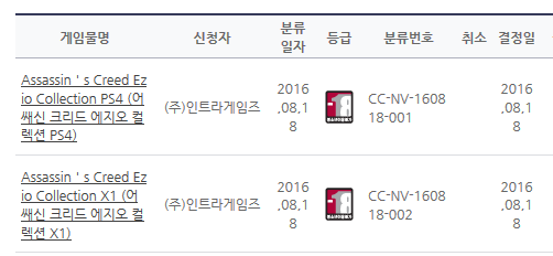Assassin's Creed Ezio Collection Appears on Korean Ratings Board