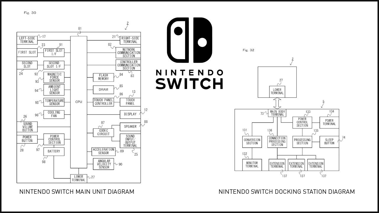 switch - Switch Leak Gives Us A Better Look At Nintendo's New Console