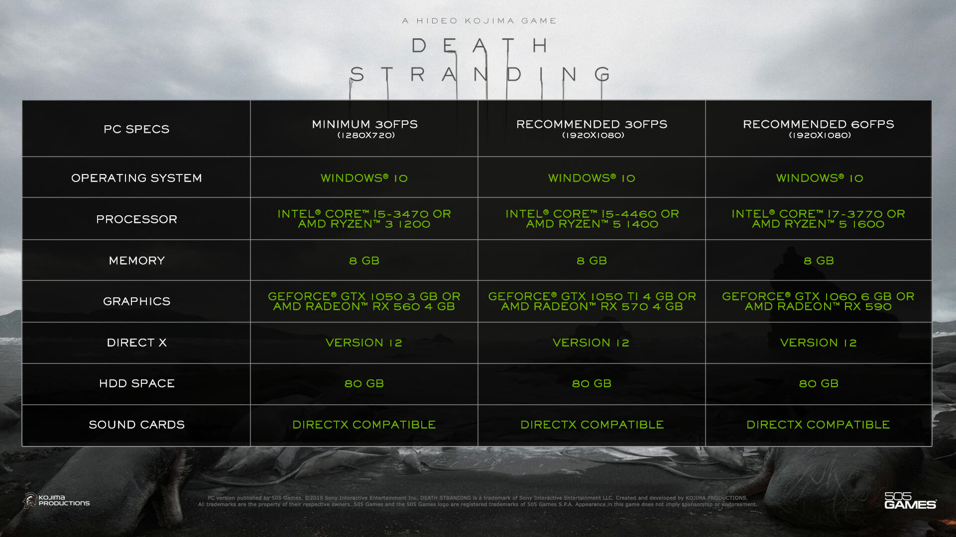 Death Stranding Pc Requirements Revealed Ahead Of July Release