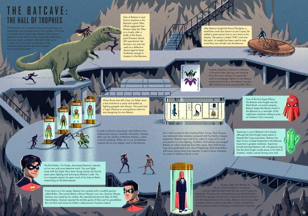 Exploring Gotham City Book Review 1