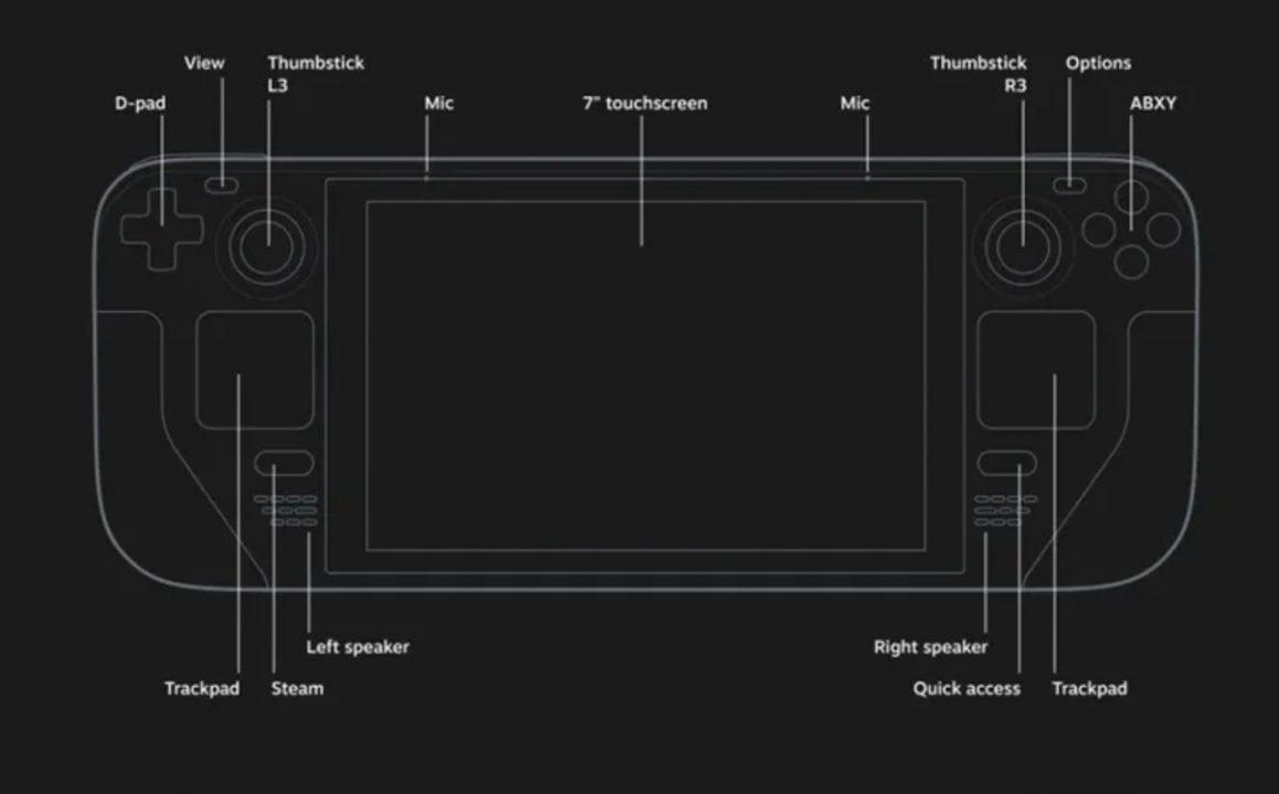 Valve Announces Steam Deck, A Handheld Gaming Pc