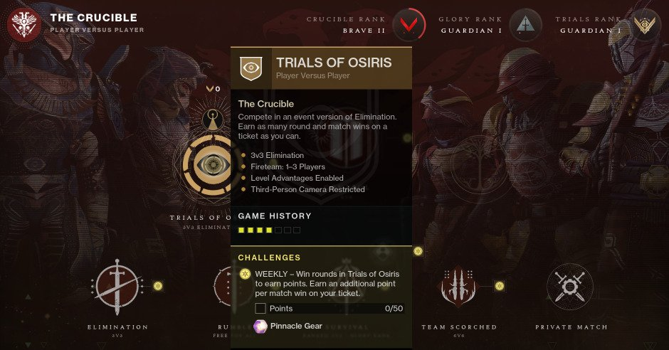 Destiny 2 Trials Of Osiris Is Back And Revamped For Season 15